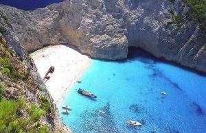 Clima en Grecia