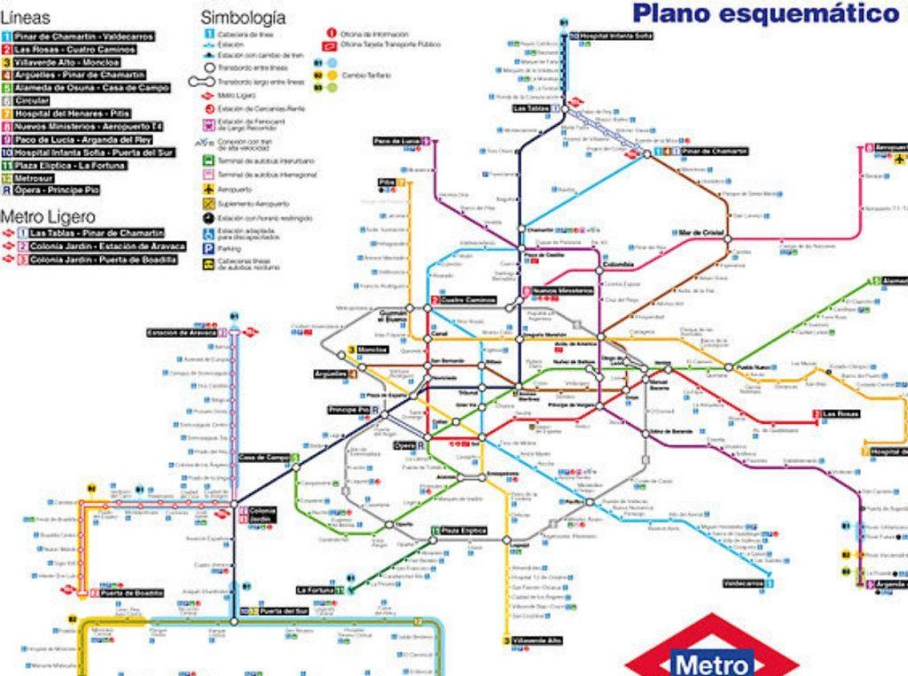 12 mapa de metro last