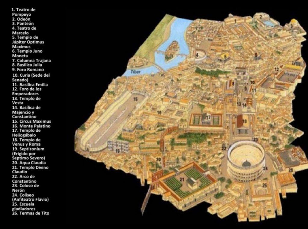 Mapa de la antigua Roma